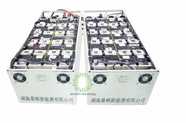China High Capacity 64V 400Ah Lithium Ion Car Battery For Electric Car / Electric Boat / Forklift distributor