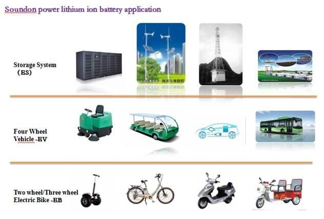 537V144Ah Electric Truck Battery With High Current Rating And High Energy Density